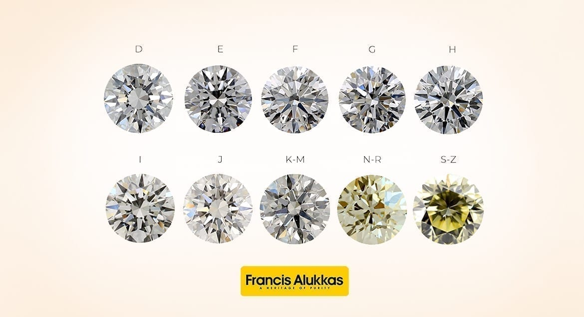 Diamond Colour and Clarity Explained in detail